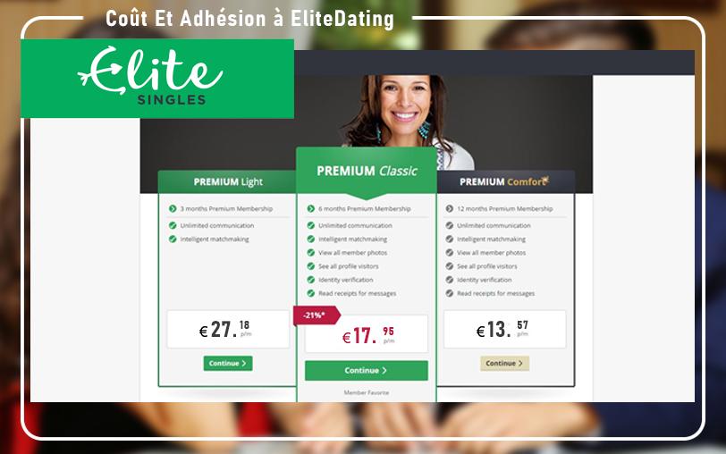 EliteDating Subscription Cost